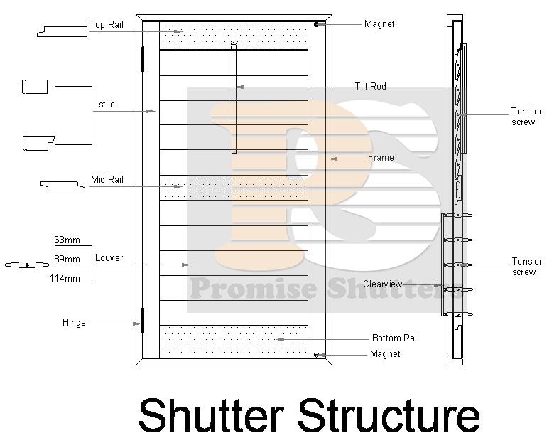 Indoor Shutter Indoor Shutters Structure Promiseshutters