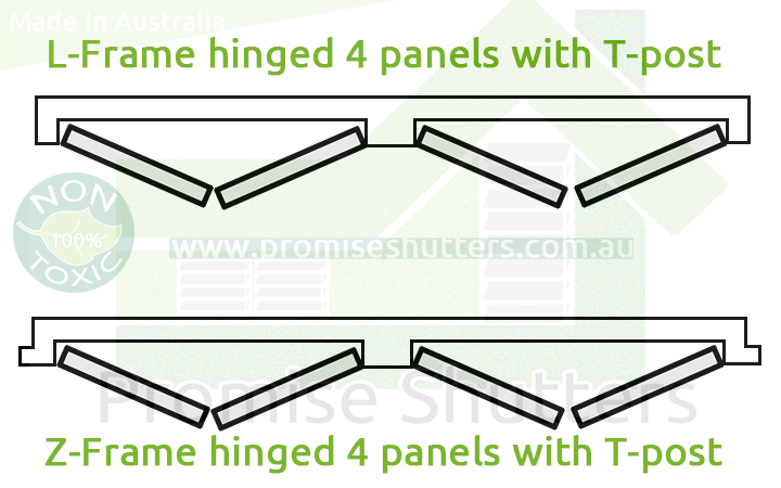 L/Z frame hinged panels with T-post